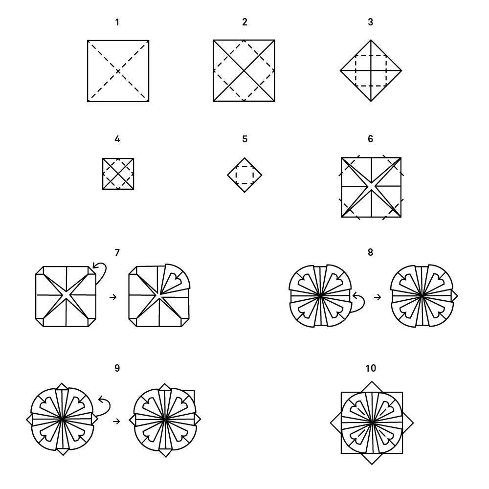 Lotus Folding Guide: Overview of the 9 steps